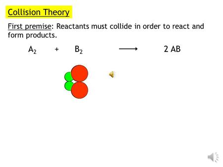 First premise: Reactants must collide in order to react and form products. A 2 + B 2 2 AB Collision Theory.