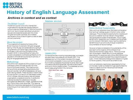 Www.britishcouncil.org History of English Language Assessment Archives in context and as context Database structure ISAAR (CPF) Online Archival Sustainability.