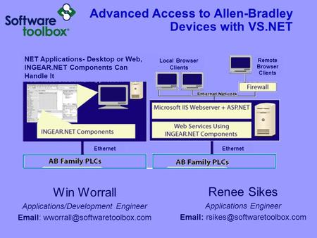Advanced Access to Allen-Bradley Devices with VS.NET Win Worrall Applications/Development Engineer   Renee Sikes Applications.