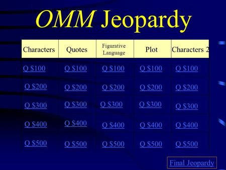 OMM Jeopardy Characters Quotes Figurative Language Plot Characters 2 Q $100 Q $200 Q $300 Q $400 Q $500 Q $100 Q $200 Q $300 Q $400 Q $500 Final Jeopardy.