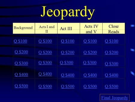 Jeopardy Background Acts I and II Acts IV and V Close Reads Q $100 Q $200 Q $300 Q $400 Q $500 Q $100 Q $200 Q $300 Q $400 Q $500 Final Jeopardy Act III.