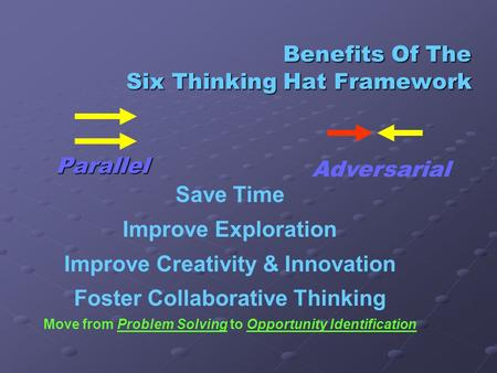 Benefits Of The Six Thinking Hat Framework Parallel Parallel Adversarial Save Time Improve Exploration Improve Creativity & Innovation Foster Collaborative.