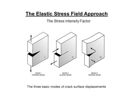 The Stress Intensity Factor