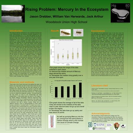 Introduction The study of mercury emissions is very important because too much methylmercury can become incredibly dangerous to the Earth and everything.