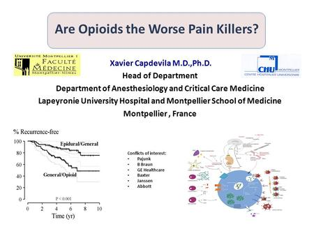 Are Opioids the Worse Pain Killers? Xavier Capdevila M.D.,Ph.D. Head of Department Department of Anesthesiology and Critical Care Medicine Lapeyronie University.