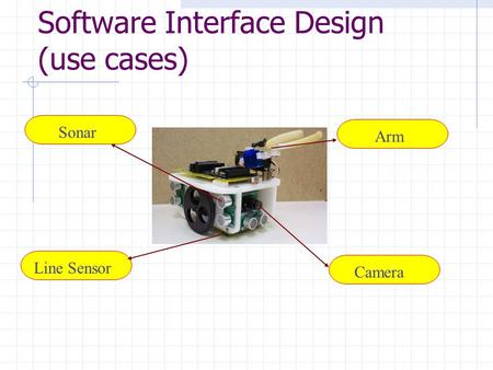 Software Interface Design (use cases) Sonar Line Sensor Camera Arm.