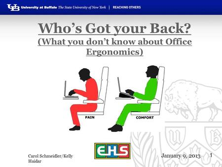 Who's Got your Back? (What you don't know about Office Ergonomics) January 9, 2013 1 Carol Schmeidler/Kelly Haidar.