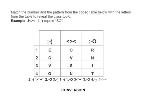 "Match the number and the pattern from the coded table below with the letters from the table to reveal the class topic. Example 3<><. 4;-) equals ""SO"" ;-)<><:-O."