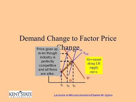 Lectures in Microeconomics-Charles W. Upton Demand Change to Factor Price Change.