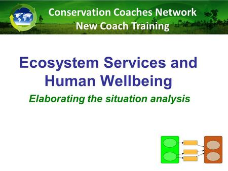Ecosystem Services and Human Wellbeing Elaborating the situation analysis Conservation Coaches Network New Coach Training.