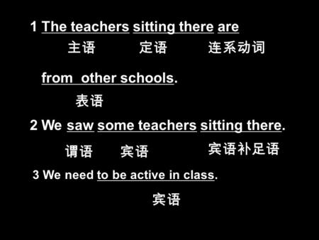 1 The teachers sitting there are from other schools. 主语定语连系动词 表语 2 We saw some teachers sitting there. 宾语补足语 3 We need to be active in class. 宾语谓语 宾语.
