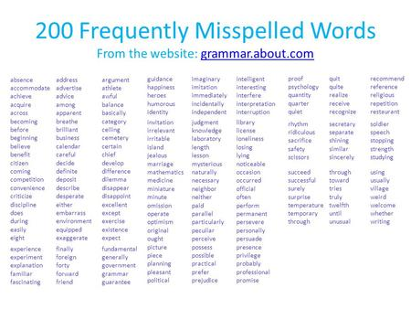 200 Frequently Misspelled Words From the website: grammar.about.comgrammar.about.com guidance happiness heroes humorous identity imaginary imitation immediately.