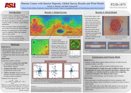 Martian Craters with Interior Deposits: Global Survey Results and Wind Model P21D-1875 Kristen A. Bennett 1 and Mark Schmeeckle 2 1 School of Earth and.