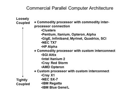 ♦ Commodity processor with commodity inter- processor connection Clusters Pentium, Itanium, Opteron, Alpha GigE, Infiniband, Myrinet, Quadrics, SCI NEC.