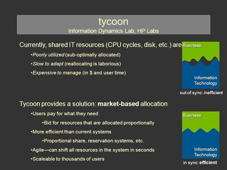 Tycoon Information Dynamics Lab, HP Labs Currently, shared IT resources (CPU cycles, disk, etc.) are Poorly utilized (sub-optimally allocated) Slow to.