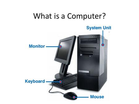 What is a Computer?.