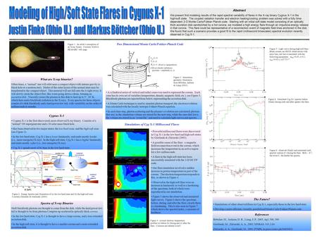 Abstract We present first modeling results of the rapid spectral variability of flares in the X-ray binary Cygnus X-1 in the high/soft state. The coupled.