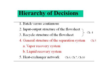 Hierarchy of Decisions LEVEL 3 : reactorseparator products purge feeds Liquid ? Liquid / Vapor ? Vapor ?