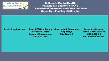 Children's Mental Health Palm Beach County FY 14/15 Residential Treatment and Crisis Services Capacity - Funding - Utilization.