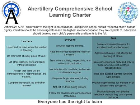 Abertillery Comprehensive School Learning Charter Articles 28 & 29 - children have the right to an education. Discipline in school should respect a child's.