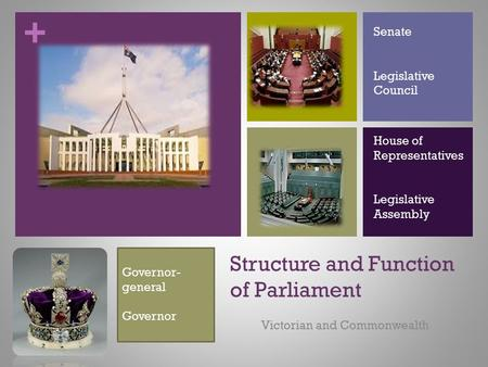 + Structure and Function of Parliament Victorian and Commonwealth Senate Legislative Council House of Representatives Legislative Assembly Governor- general.