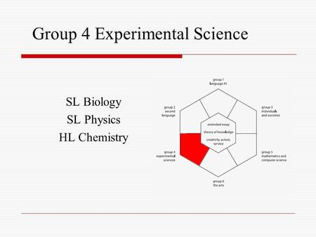 Group 4 Experimental Science SL Biology SL Physics HL Chemistry.