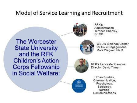 Model of Service Learning and Recruitment The Worcester State University and the RFK Children's Action Corps Fellowship in Social Welfare: RFK's Administration.