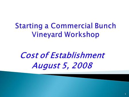 Cost of Establishment August 5, 2008 1. Carlos Carpio, Ag Econ, Clemson Charles Safley, ARE, NCSU Barclay Poling, HS, NCSU 2.