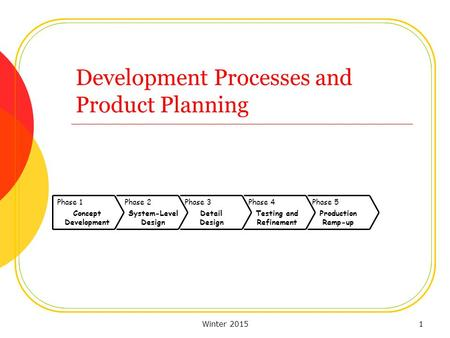 Winter 20151 Development Processes and Product Planning Phase 1 Concept Development Phase 2Phase 5Phase 4Phase 3 System-Level Design Detail Design Testing.