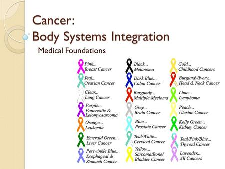 Cancer: Body Systems Integration Medical Foundations.