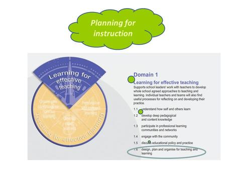 Planning for instruction. What are they expected to learn & why is it important? Australian Curriculum 1 our SA reference points Making it concrete our.