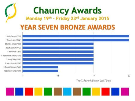 Chauncy Awards Monday 19 th - Friday 23 rd January 2015 YEAR SEVEN BRONZE AWARDS.