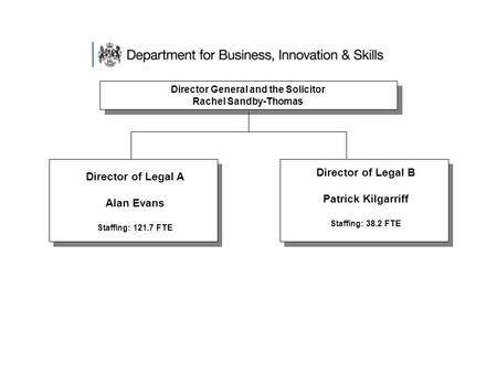 BIS LEGAL SERVICES GROUP
