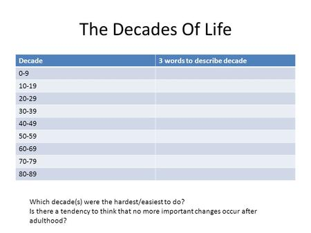 The Decades Of Life Decade 3 words to describe decade
