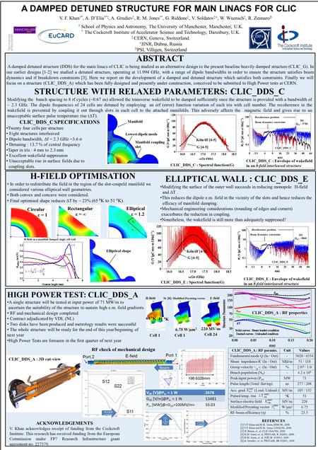 ABSTRACT A damped detuned structure (DDS) for the main linacs of CLIC is being studied as an alternative design to the present baseline heavily damped.