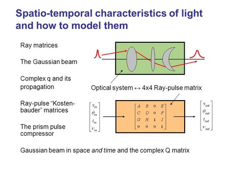 "Ray matrices The Gaussian beam Complex q and its propagation Ray-pulse ""Kosten- bauder"" matrices The prism pulse compressor Gaussian beam in space and."