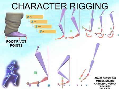 CHARACTER RIGGING CS 490.006/582.001 MODELING AND ANIMATING HUMAN FIGURES PAGE 82 FOOT PIVOT POINTS.