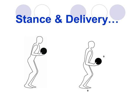 Stance & Delivery…. Stance & Delivery There are four areas of the Stance 1. Below the waist 2. Above the waist 3. Ball position 4. Hand position.
