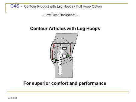 C4S - Contour Product with Leg Hoops - Full Hoop Option 25.5.2011 Contour Articles with Leg Hoops For superior comfort and performance - Low Cost Backsheet.