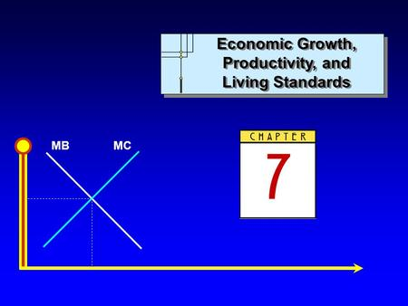 MBMC Economic Growth, Productivity, and Living Standards.