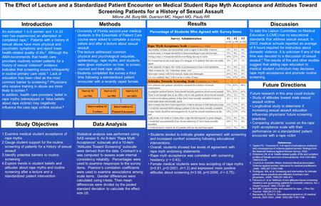 The Effect of Lecture and a Standardized Patient Encounter on Medical Student Rape Myth Acceptance and Attitudes Toward Screening Patients for a History.