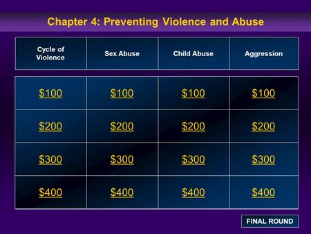 Chapter 4: Preventing Violence and Abuse $100 $200 $300 $400 $100$100$100 $200 $300 $400 Cycle of Violence Sex AbuseChild AbuseAggression FINAL ROUND.