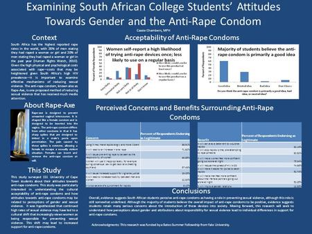 Examining South African College Students' Attitudes Towards Gender and the Anti-Rape Condom Cassie Chambers, MPH Context South Africa has the highest reported.