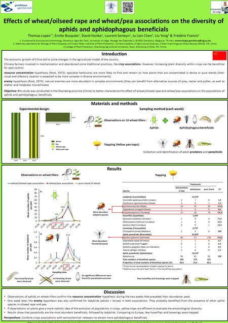 Effects of wheat/oilseed rape and wheat/pea associations on the diversity of aphids and aphidophagous beneficials Thomas Lopes 1*, Emilie Bosquée 1, David.