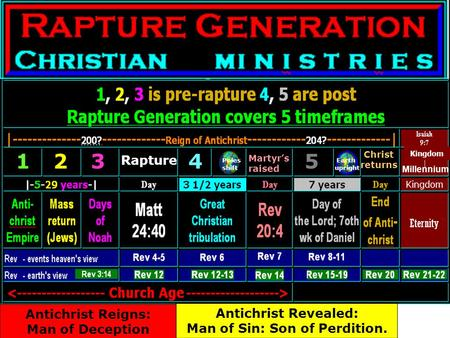 2345 Rapture Martyr's raised Poles shift Earth upright Christ returns Millennium 1 Kingdom Eternity Antichrist Reigns: Man of Deception Antichrist Revealed: