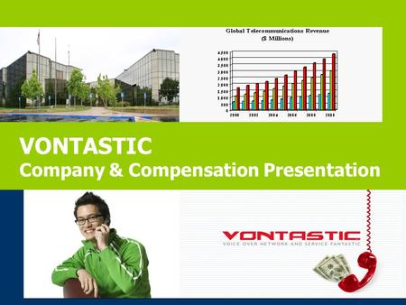 VONTASTIC Company & Compensation Presentation. A Company To Partner With ► Established In 2003 ► Profitable ► Designed, Built & Own VOIP Network: All.