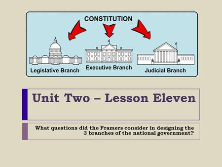 Unit Two – Lesson Eleven What questions did the Framers consider in designing the 3 branches of the national government?