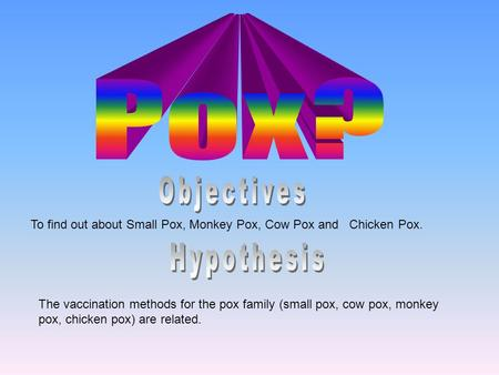 To find out about Small Pox, Monkey Pox, Cow Pox and Chicken Pox. The vaccination methods for the pox family (small pox, cow pox, monkey pox, chicken pox)