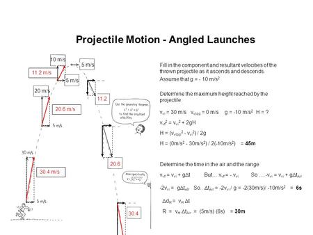 Projectile Motion - Angled Launches Fill in the component and resultant velocities of the thrown projectile as it ascends and descends. Assume that g =
