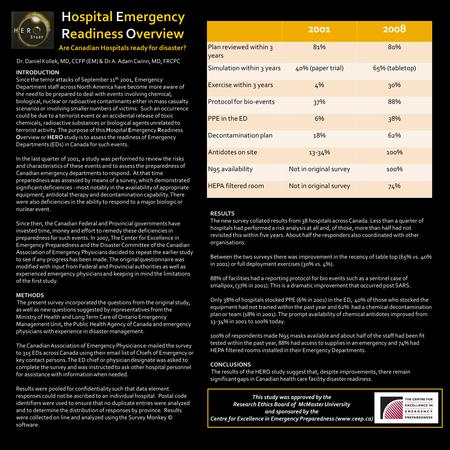 INTRODUCTION Since the terror attacks of September 11 th 2001, Emergency Department staff across North America have become more aware of the need to be.